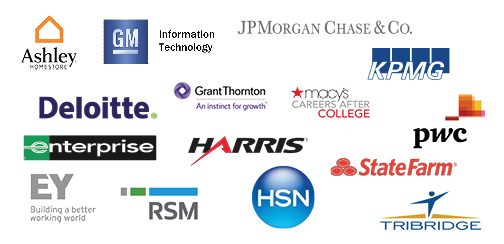 Current Career Center Gold Partners
